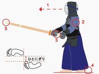 剣道講座3 足さばき