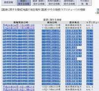 熊本 大分 群発地震