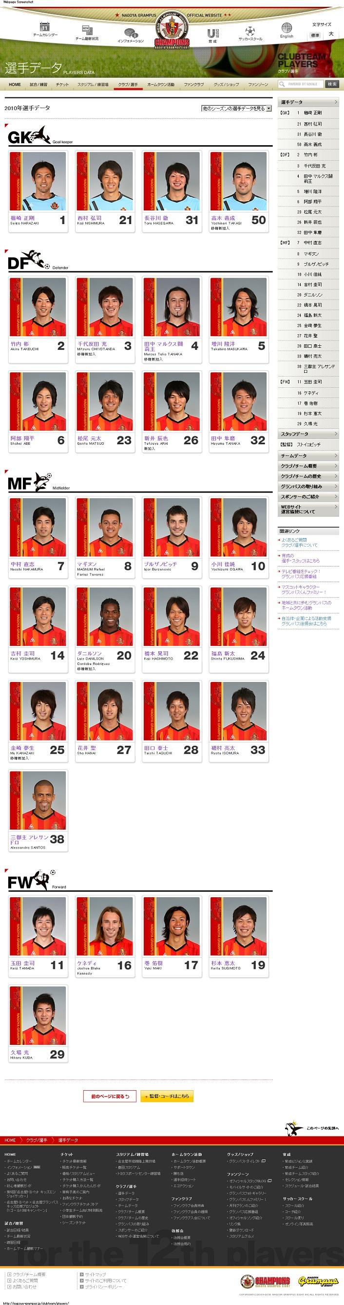2010年の選手の画像一覧