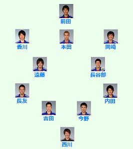 サッカー日本代表 AFCアジアカップ