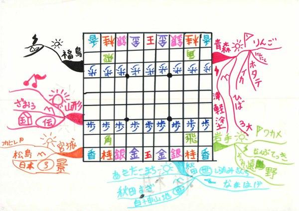 RAKUTOのブログ~2018年12月