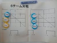 組合せ抽選会(平成30年度市民総体)