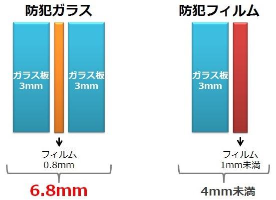豊田市で空き巣対策なら久野ロックセキュリティにお任せ下さい