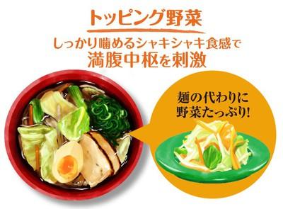糖質オフ スシ食いねぇ(#^.^#)【くら寿司】