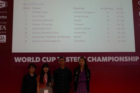 ワールドカップテイスターズチャンピオンシップ3