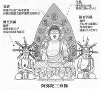 仏教豆知識 仏像編4