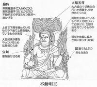 仏教豆知識 仏像編2