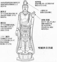 仏教豆知識 仏像編6
