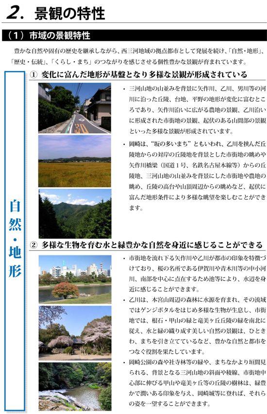 市域の景観特性(自然・地形)