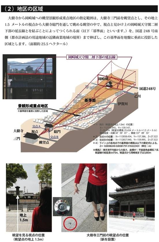 大樹寺から岡崎城への眺望景観形成重点地区@地区の区域