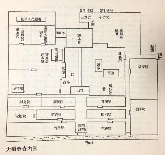 江戸時代末ころの大樹寺