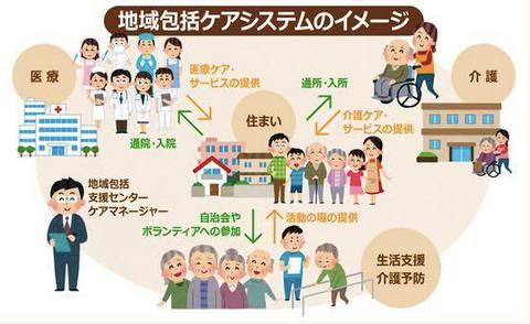 市民発!ミライ☆チャレンジプロジェクト