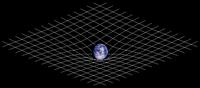 2017年のノーベル物理学賞は重力波~まずは相対性理論について