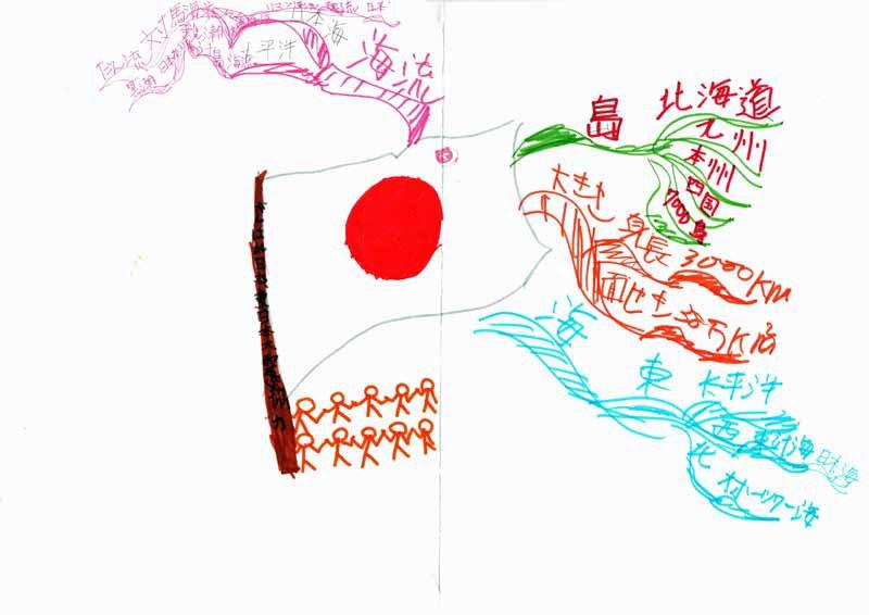日本列島(小学4年生)