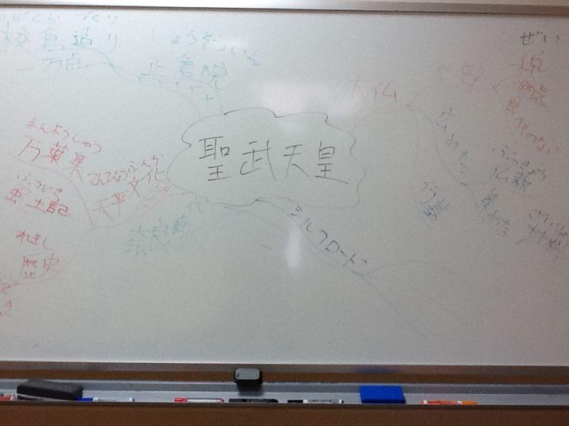 歴史の授業の板書マインドマップです!