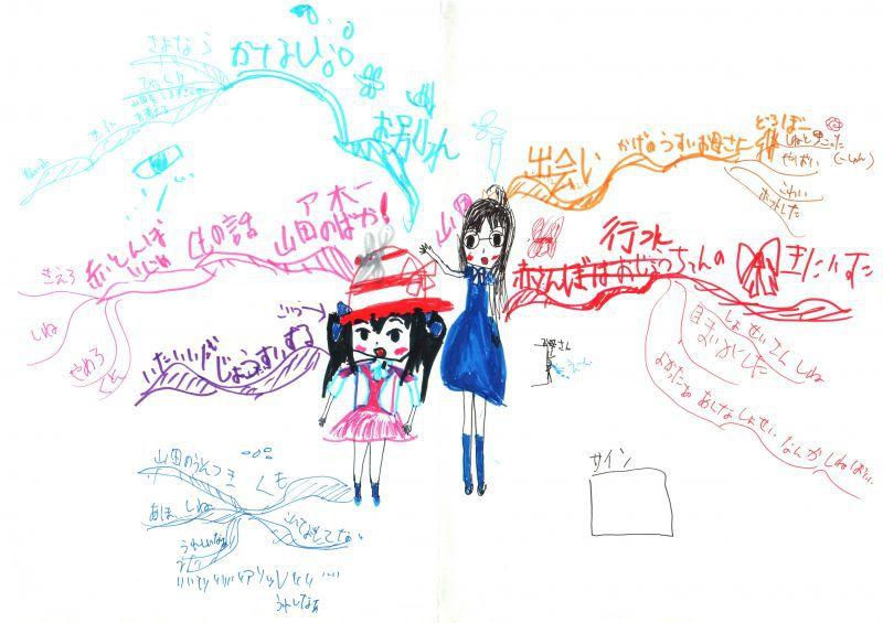 赤とんぼ(心象描写のマインドマップ)