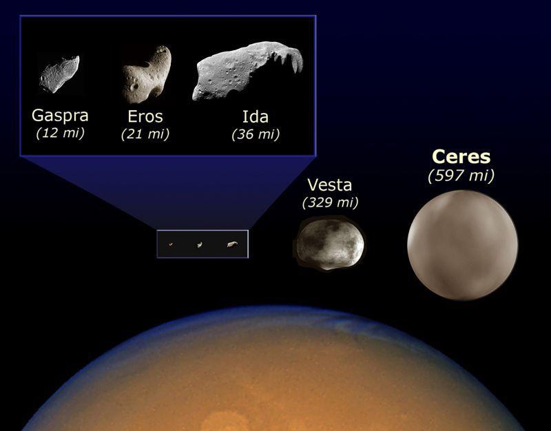 小惑星の豆知識!