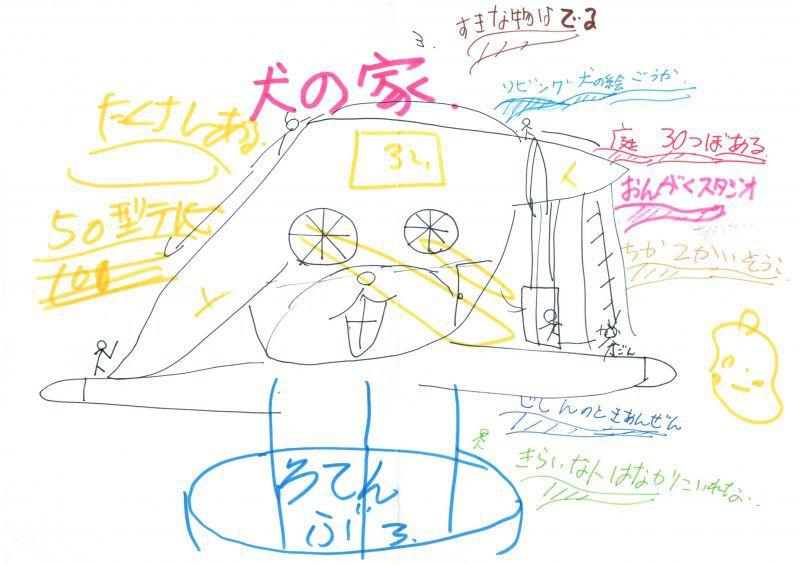 みんなのマインドマップ~どんな家(小学4年生)