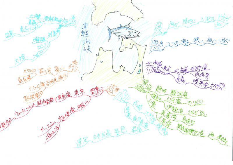 みんなのマインドマップ~海と海峡その2