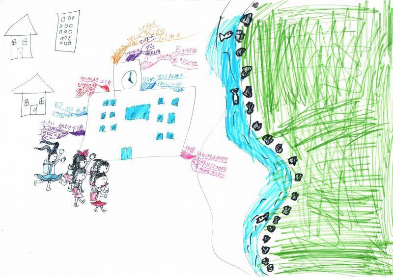 みんなのマインドマップ~川と地形その2