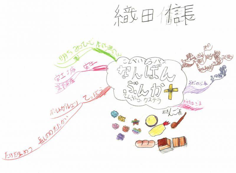 みんなのマインドマップ~織田信長(3年生)