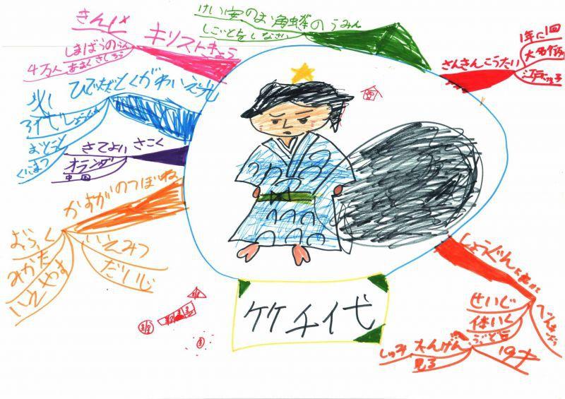 みんなのマインドマップ~徳川家光(3年生)