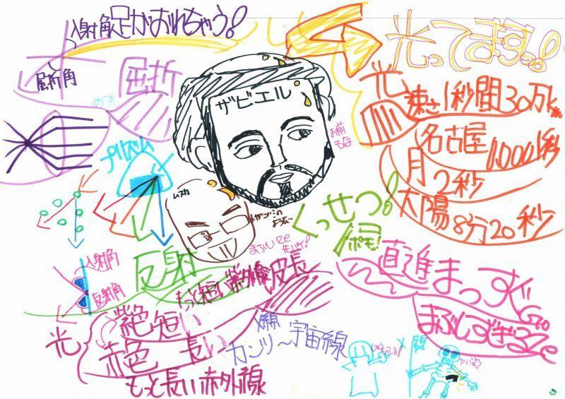 みんなのマインドマップ~光(小学6年生)