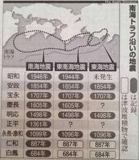 海底掘削いざ核心部へ~南海トラフの大地震(再掲)