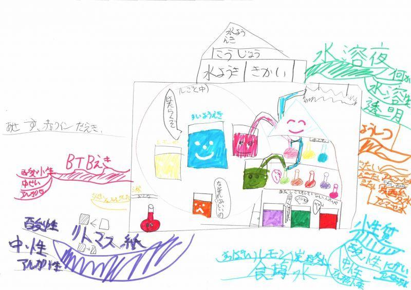 みんなのマインドマップ~水溶液(小学2年生)