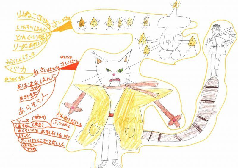 みんなのマインドマップ~どんぐりと山ねこ(小学3・4年生)