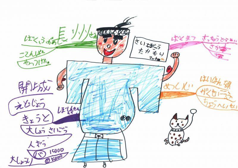 みんなのマインドマップ~西郷隆盛(小学3年生)