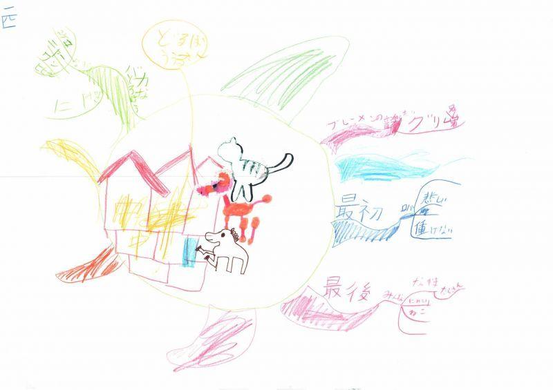 みんなのマインドマップ~ブレーメンの音楽隊(小学2~3年生)