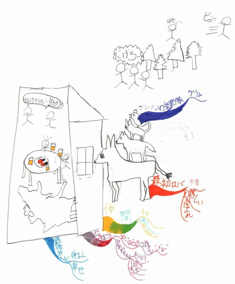 みんなのマインドマップ~ブレーメンの音楽隊(小学4~6年生)