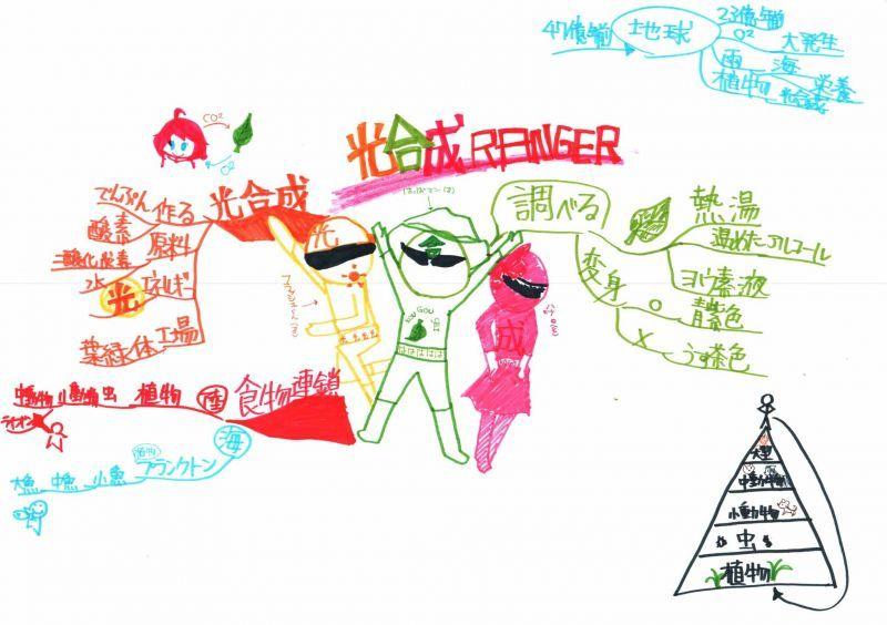 みんなのマインドマップ~植物のはたらき(小学6年生)