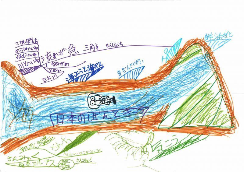 みんなのマインドマップ~日本の自然と気候