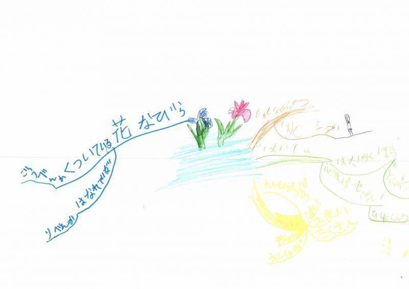 みんなのマインドマップ~種子植物の分類(小学2年生)