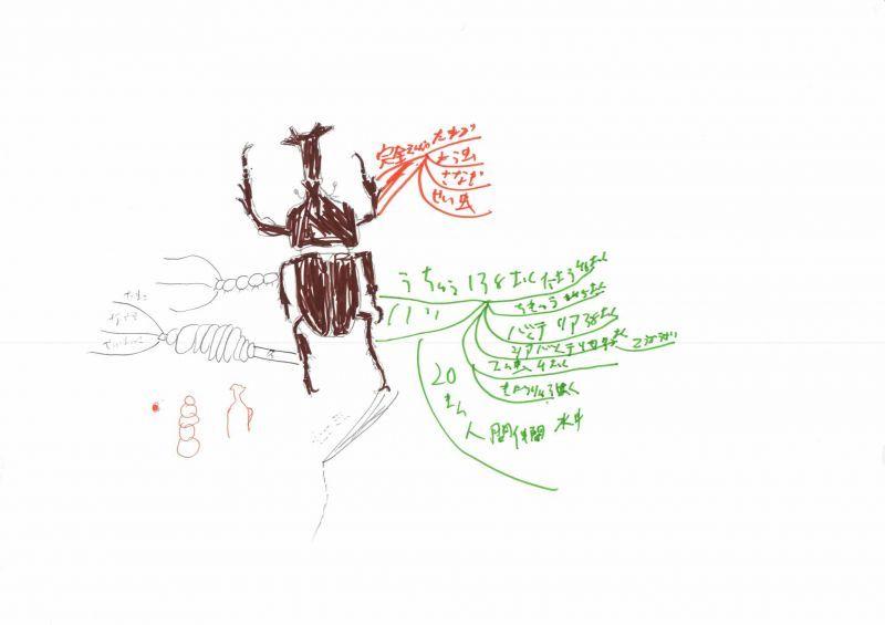 みんなのマインドマップ~こん虫(小学5年生)
