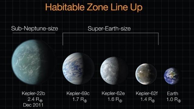 22光年先の3惑星!?