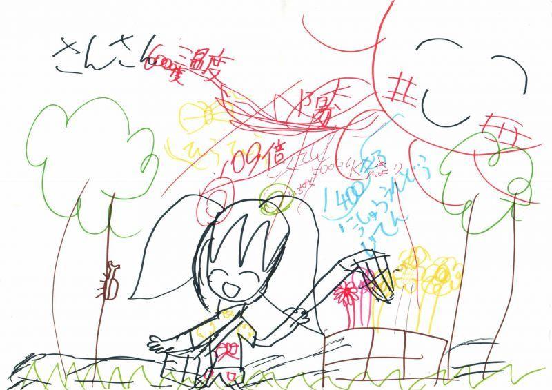 みんなのマインドマップ~太陽(小学3年生)