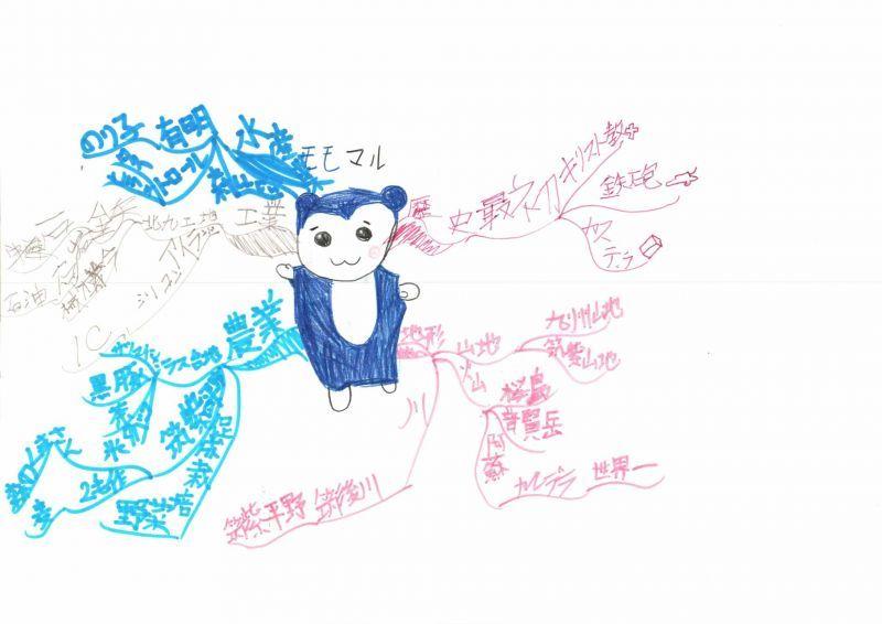 みんなのマインドマップ~九州・沖縄地方
