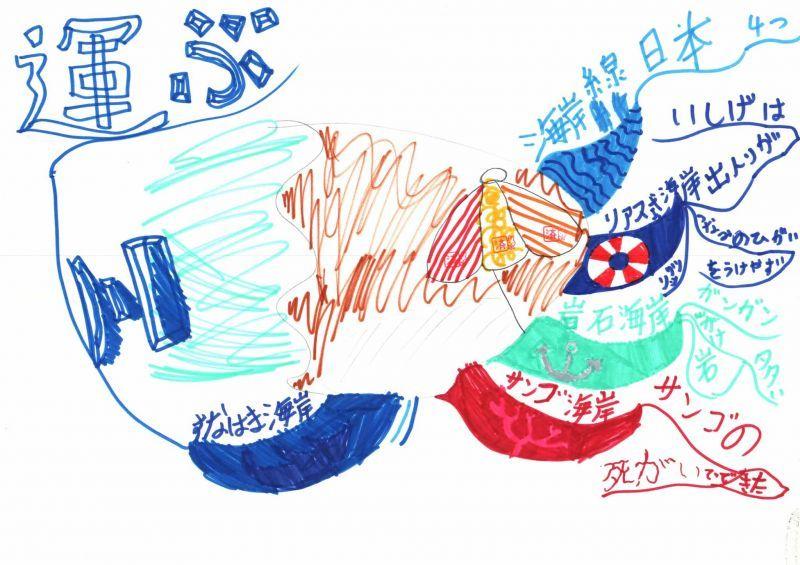 みんなのマインドマップ~日本の海岸線