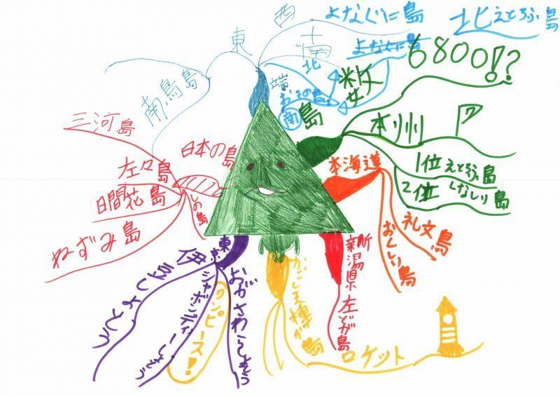 みんなのマインドマップ~日本の島