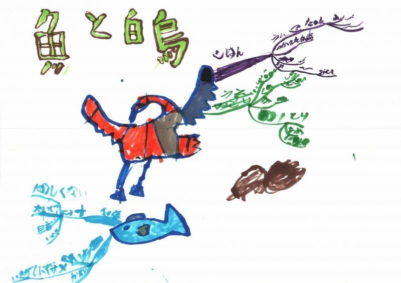 みんなのマインドマップ~魚と白鳥