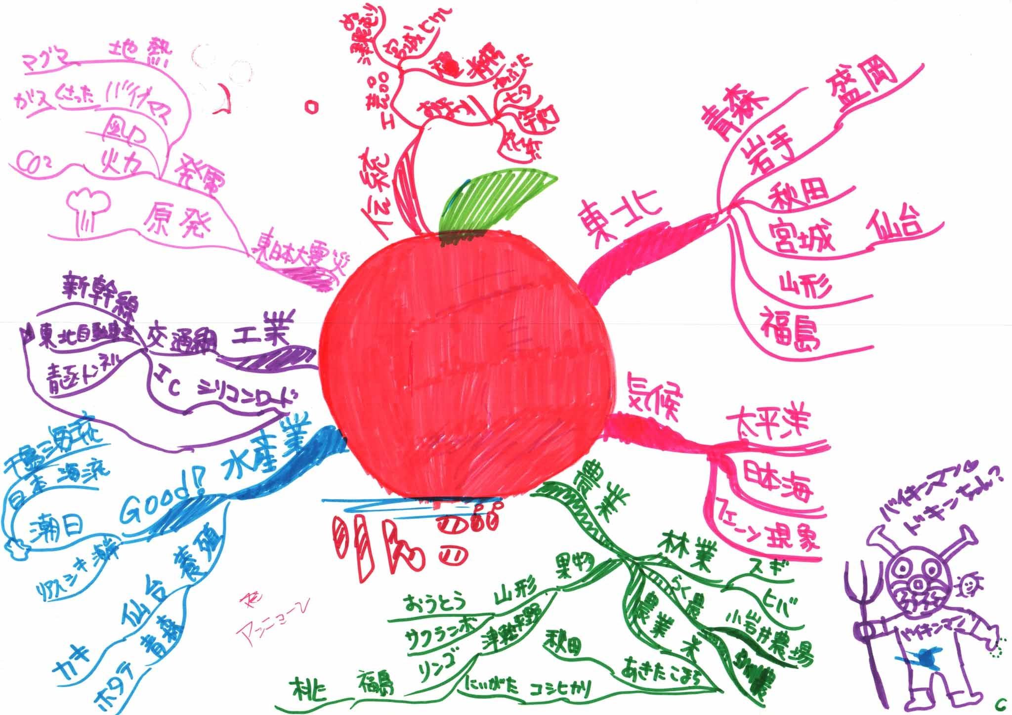 国語 3年生 国語 : ... を楽しんできた6年生たち