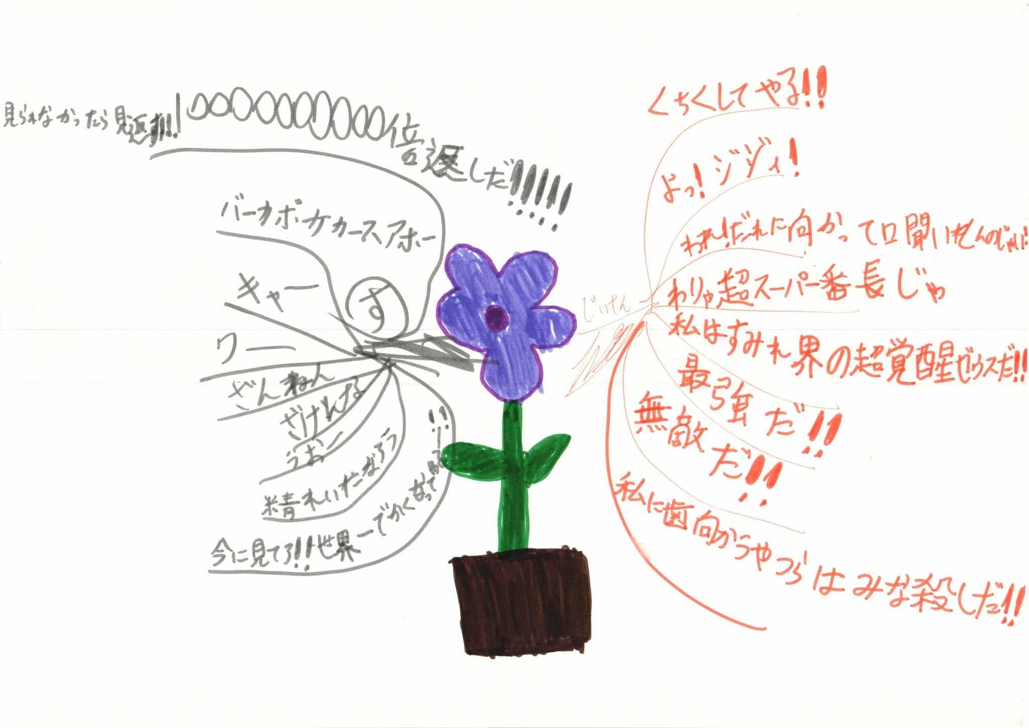 みんなのマインドマップ~すみれ(小学5~6年生)