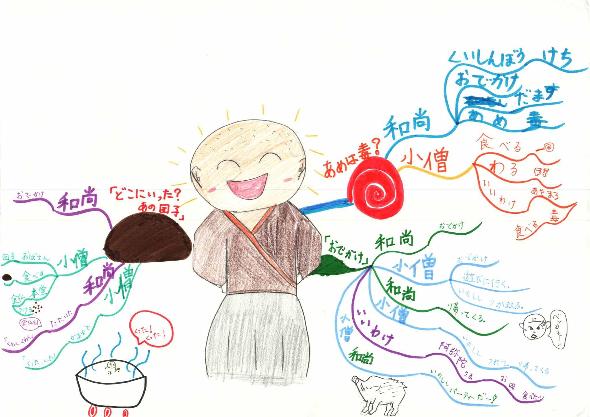 みんなのマインドマップ~和尚さんと小僧(女の子)