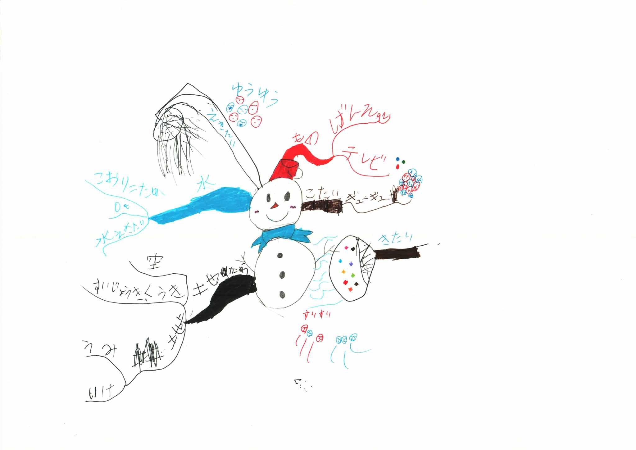みんなのマインドマップ~固体・液体・気体(小学2年生)