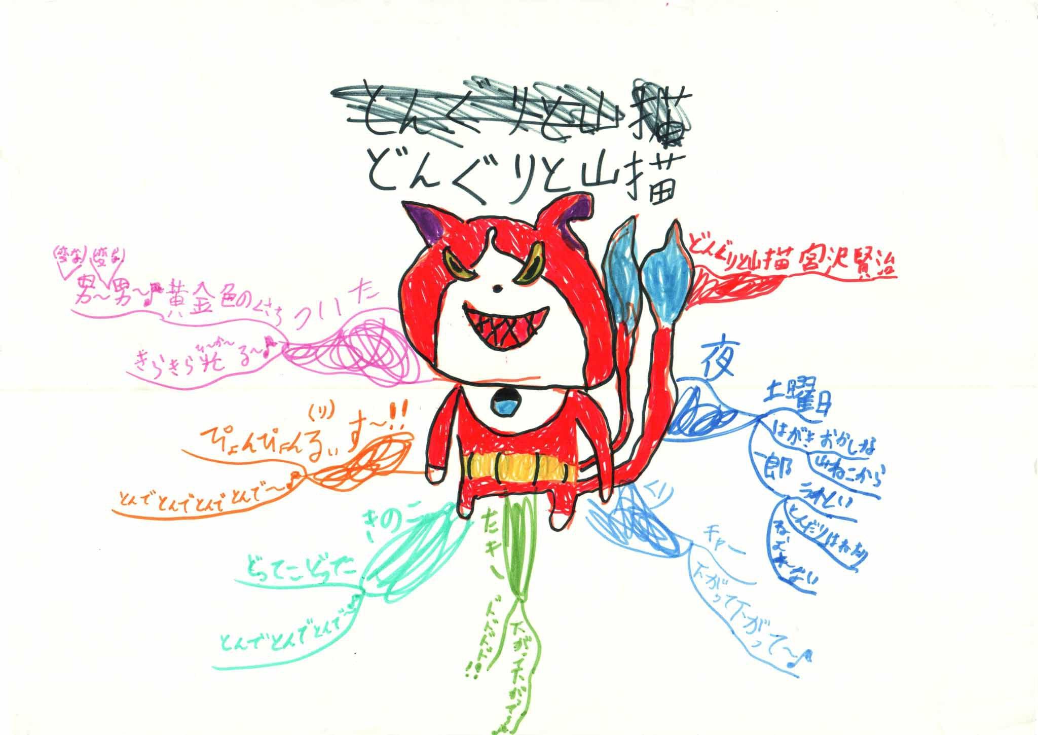 みんなのマインドマップ~どんぐりと山猫(小学5~6年生)