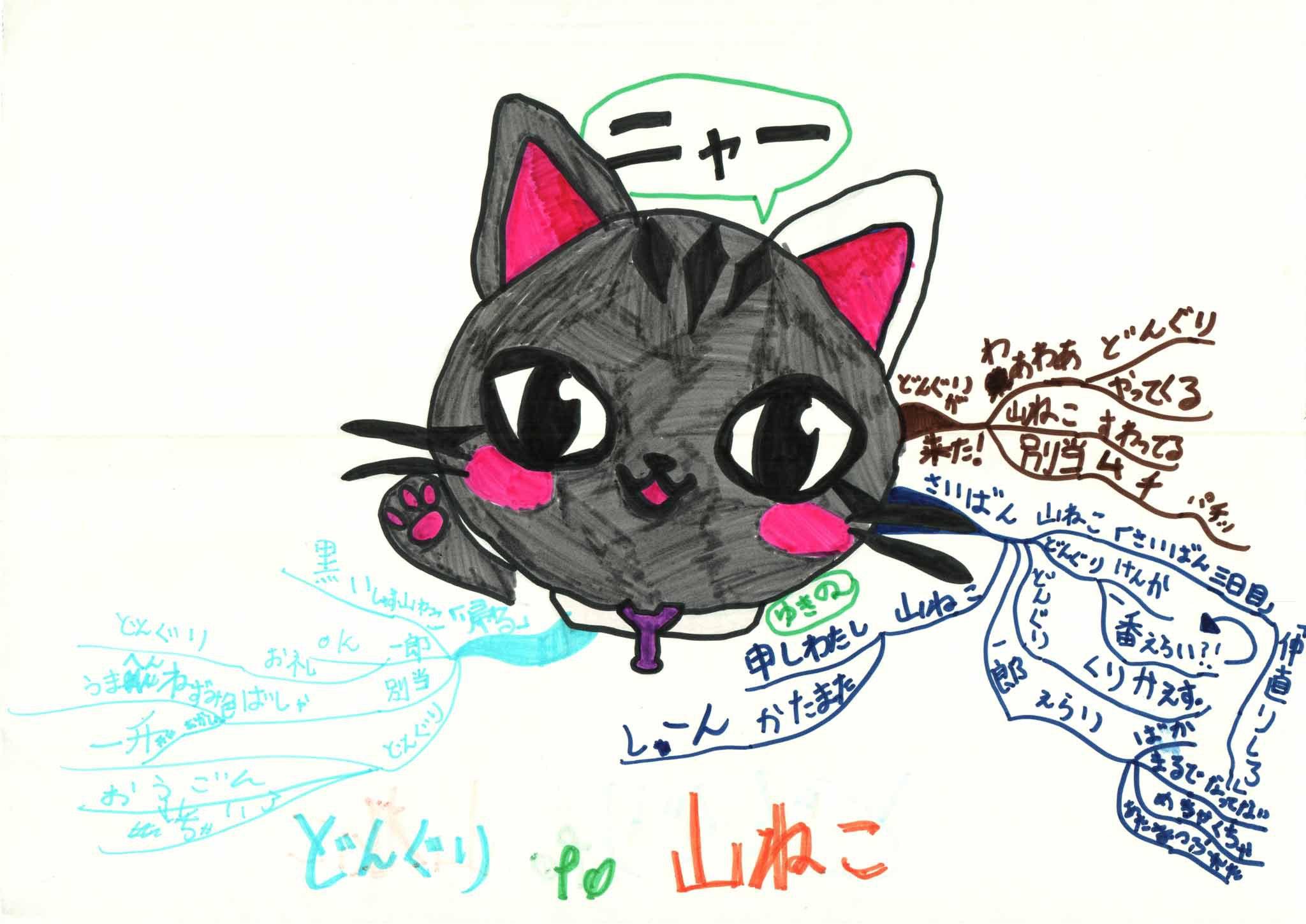 みんなのマインドマップ~どんぐりと山猫(小学3~4年生)