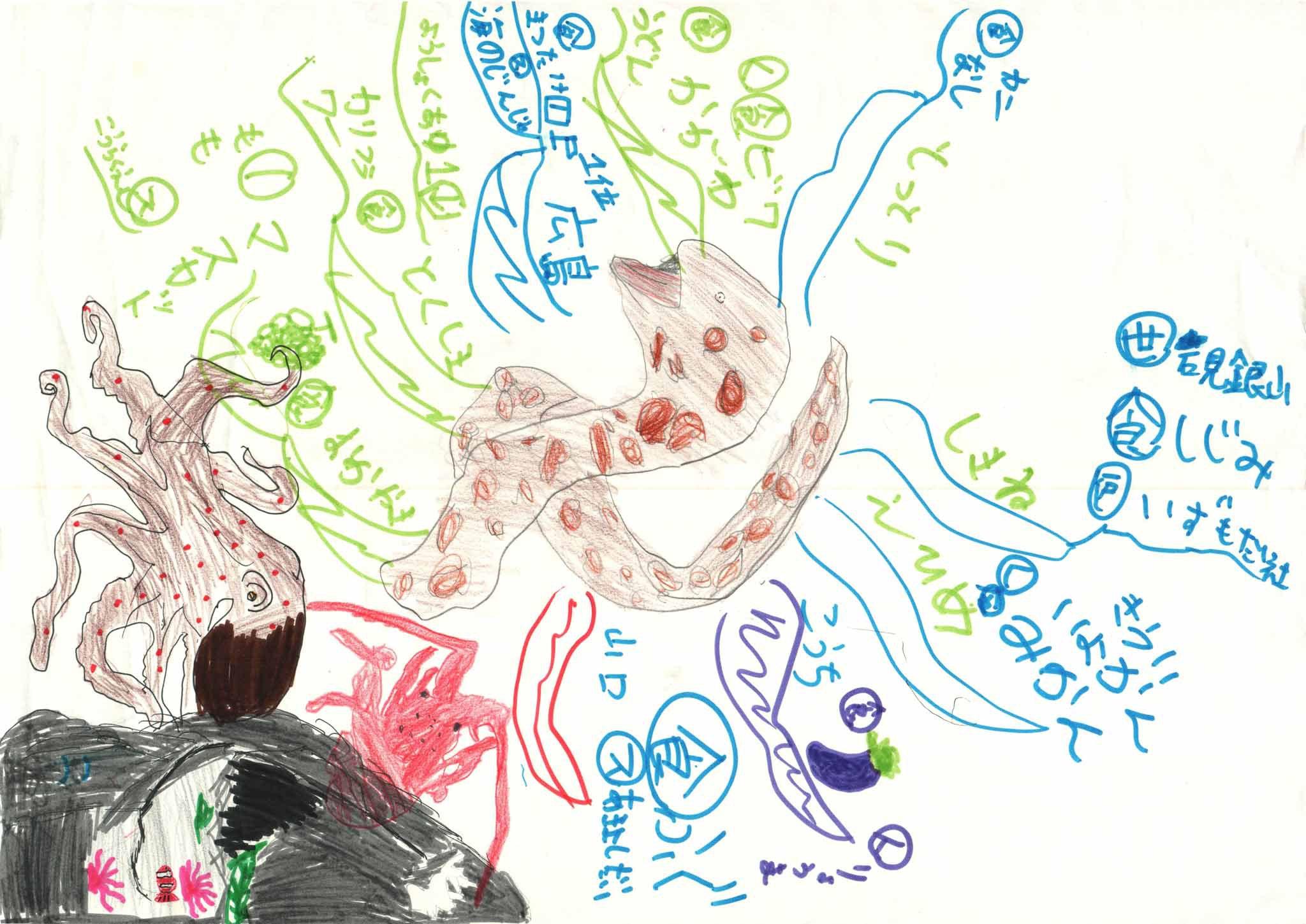 みんなのマインドマップ~中国四国地方(小学4~5年生)